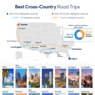 GPT-3 Road Trip Plans for 2021 by CarMax