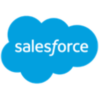 Salesforce PRM