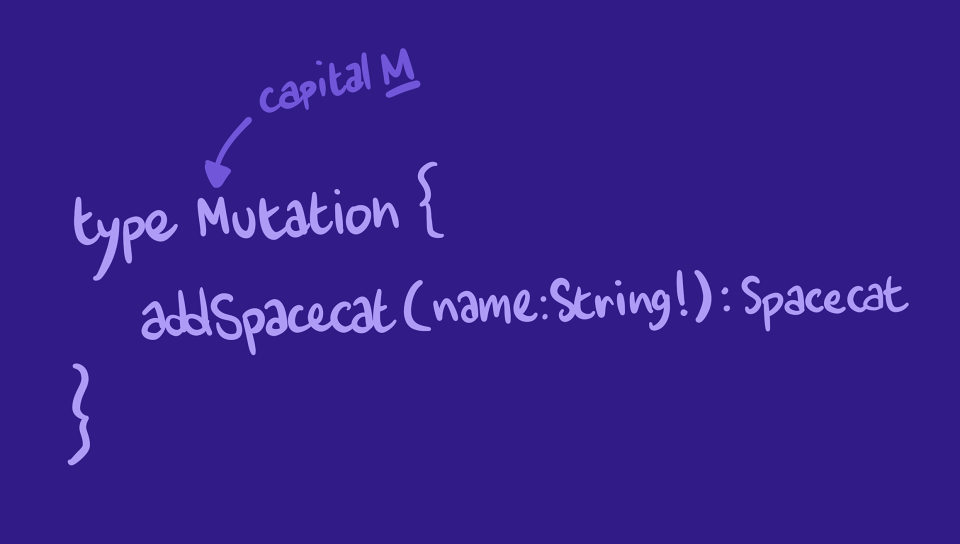 Illustration showing the schema syntax for adding a mutation