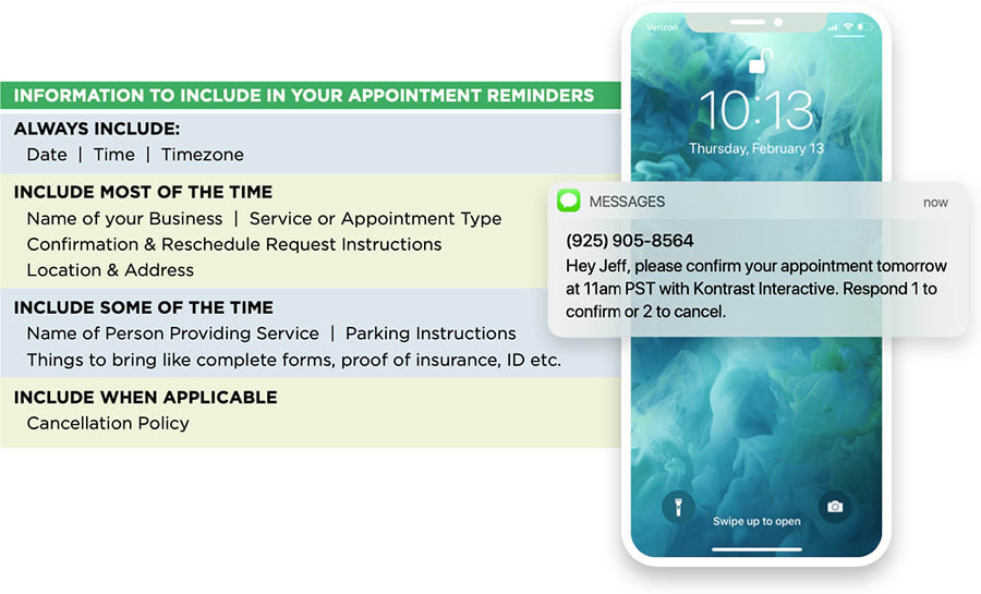 guidelines for customizing reminders