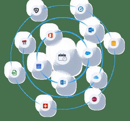 Apptoto integrations