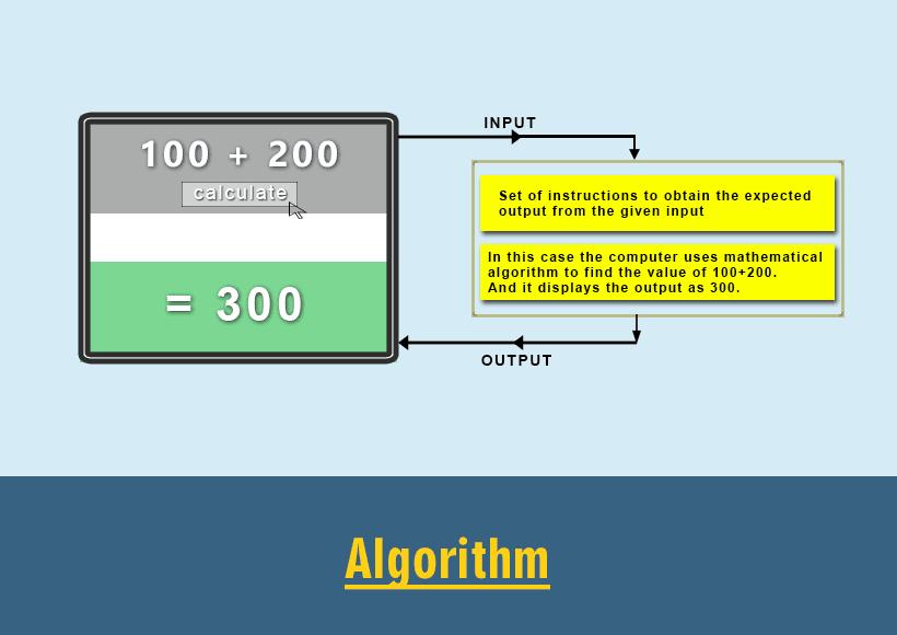 mathematical-algorithm-example