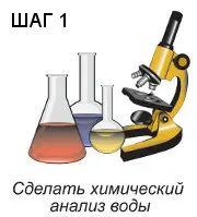 Сделать химический анализ воды