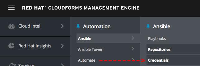 Cloud Forms Management