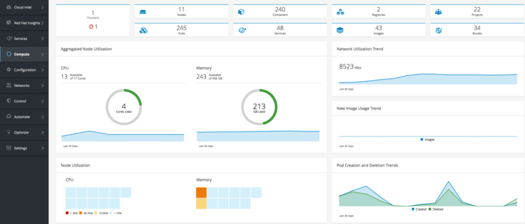 Container Dashboard