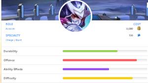 Hero Assassin hayabusa mobile legend terkuat dan Terbaik