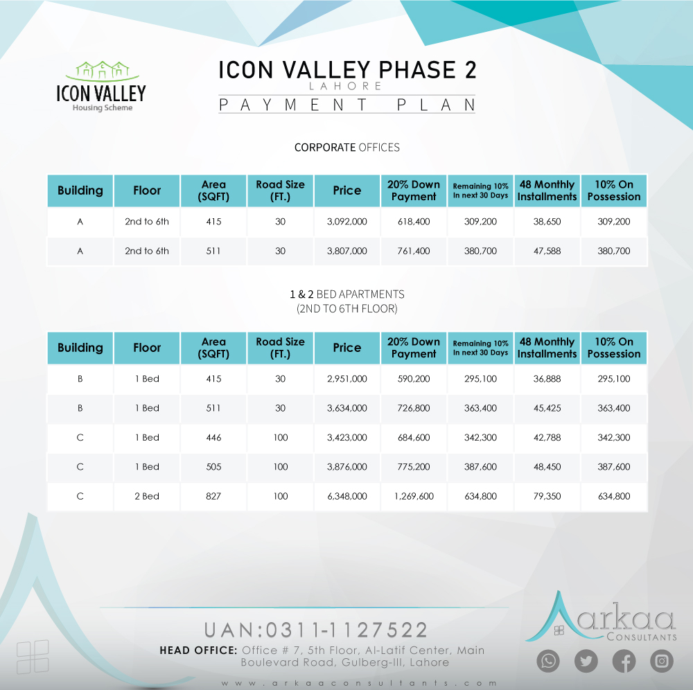 Icon Valley Phase 2 payment plan 2