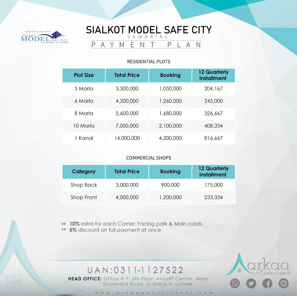 Model Safe City payment plan