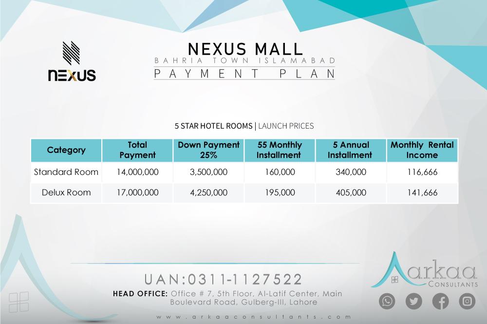 Nexus Mall payment plan 1