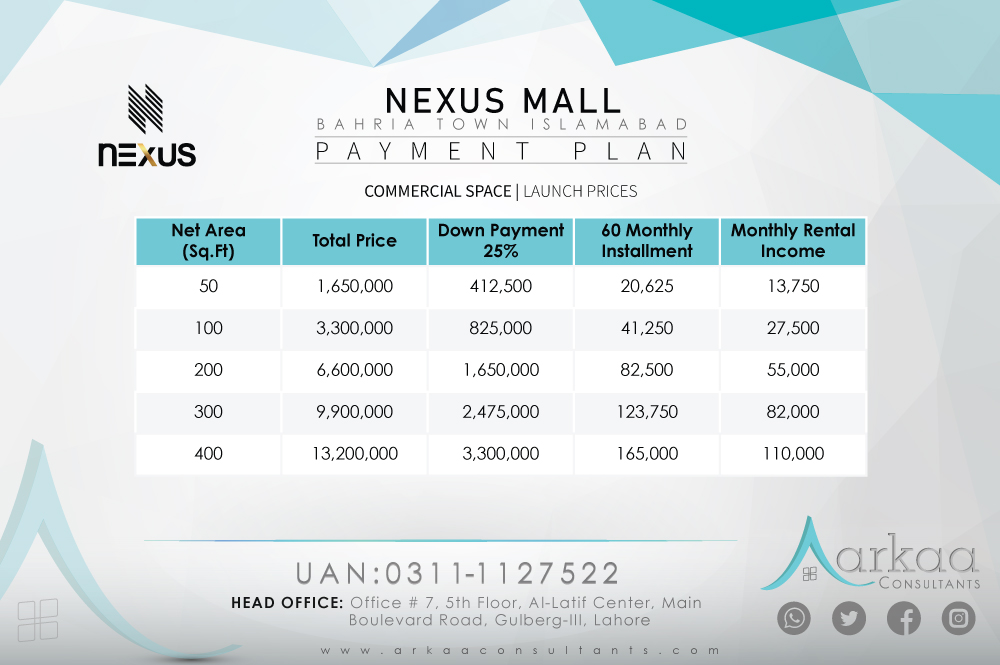 Nexus Mall payment plan 2
