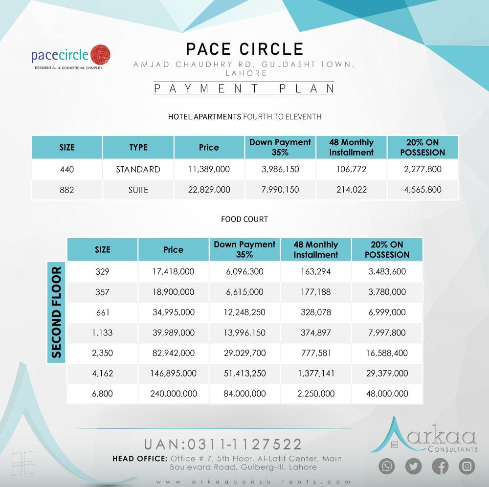Pace Circle payment plan 1