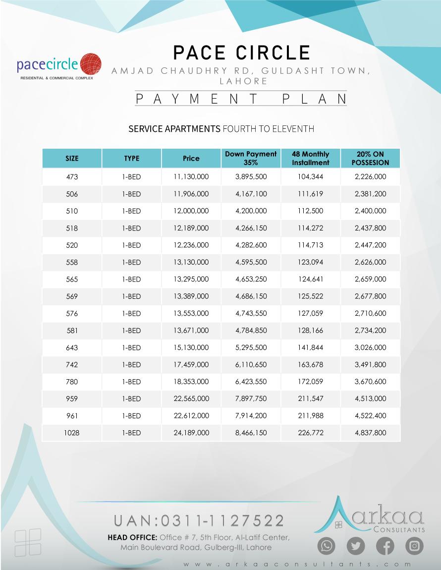 Pace Circle payment plan 2