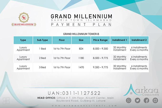Grand Millennium payment plan 2