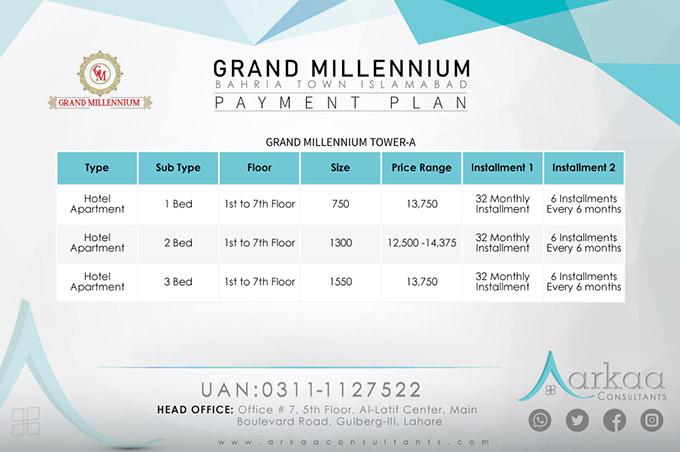 Grand Millennium payment plan 1