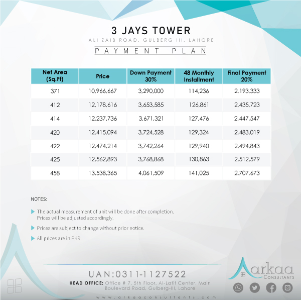 3 jays payment plan