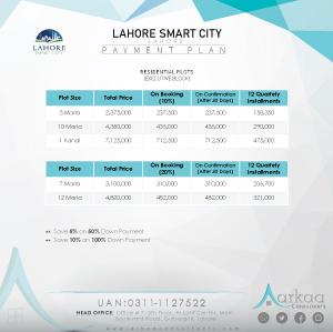 lahore smart city payment plan