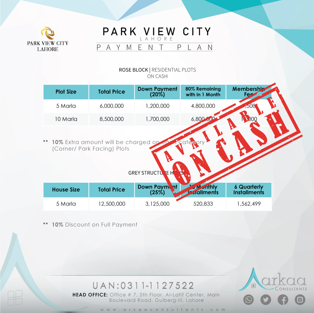 Park View City Rose block