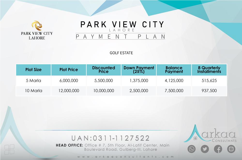 Park View City golf estate