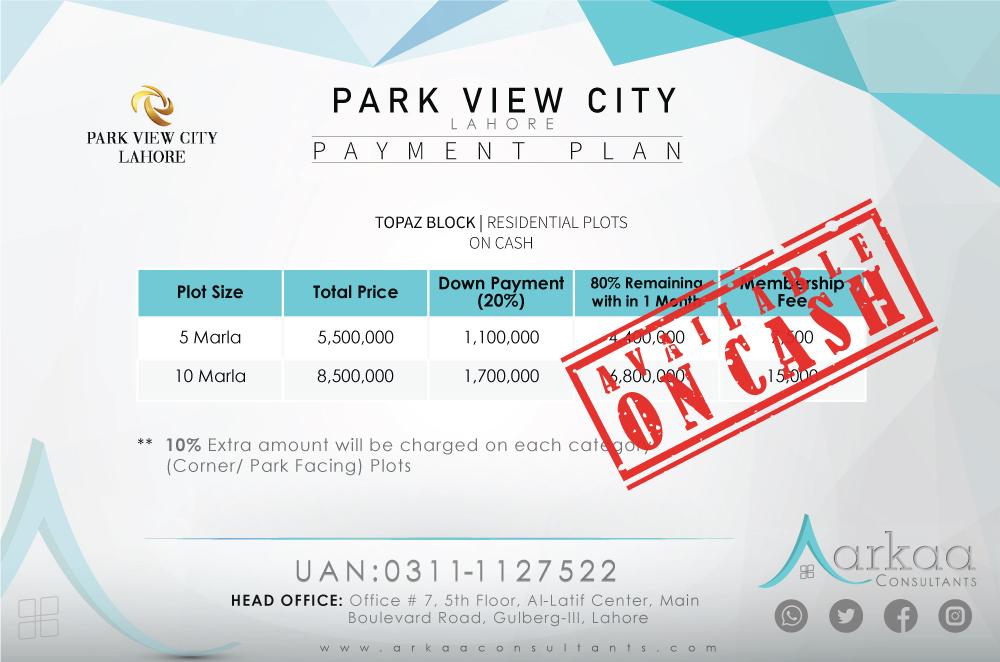 Park View City topaz block