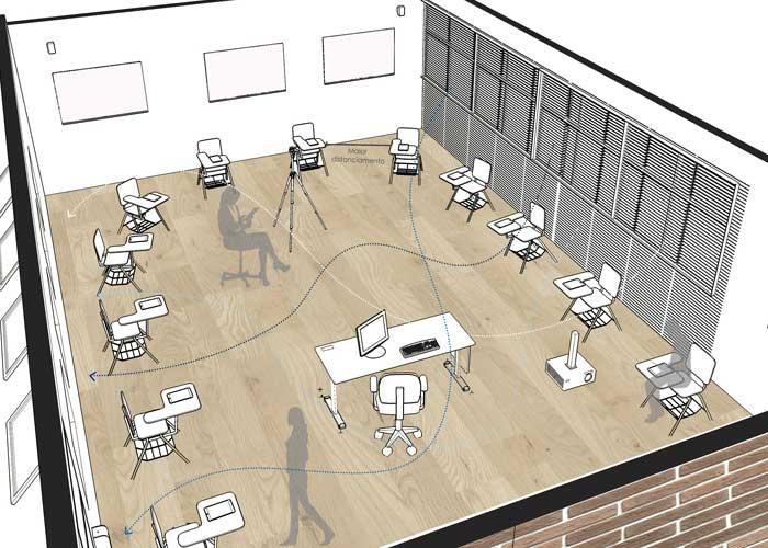 Espaços de ensino pós-pandemia