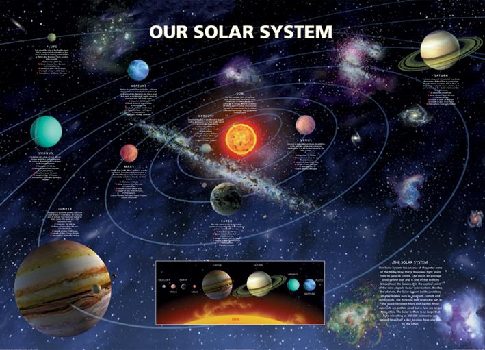 Our Solar System Landscape Poster