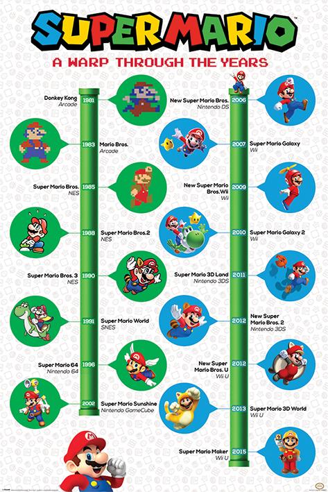 Super Mario: A Warp Through The Years Portrait Poster