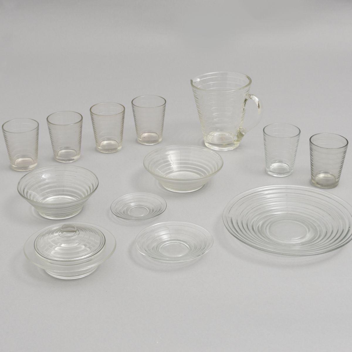 Aalto-Aino-Bölgeblick-Clear-Items