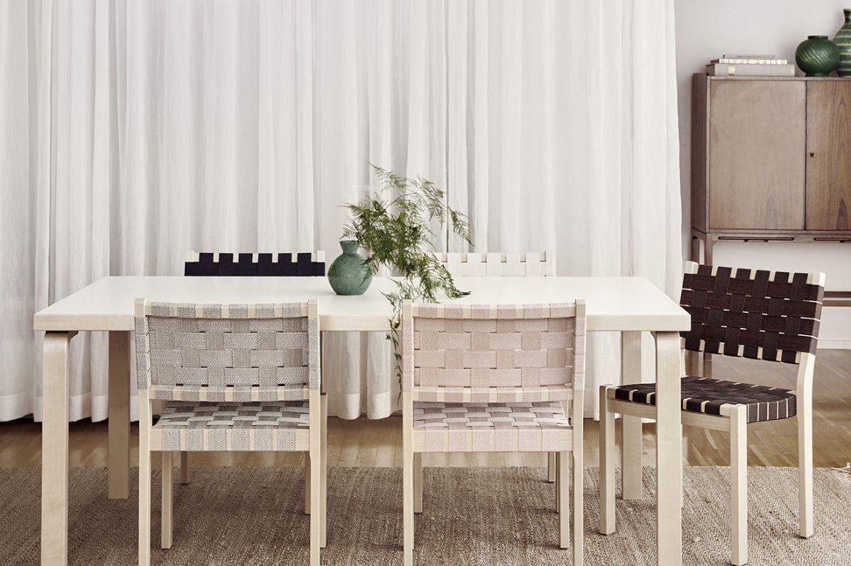 Aalto_table_5