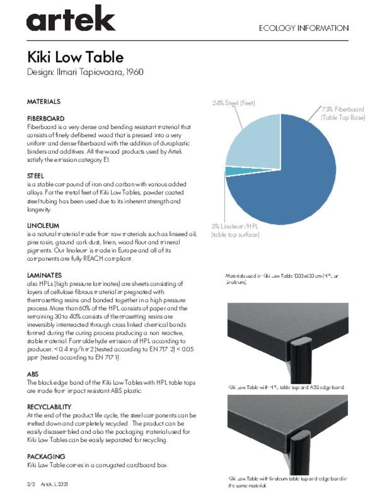 Ecology-Document_Kiki_Low_Table-130826122