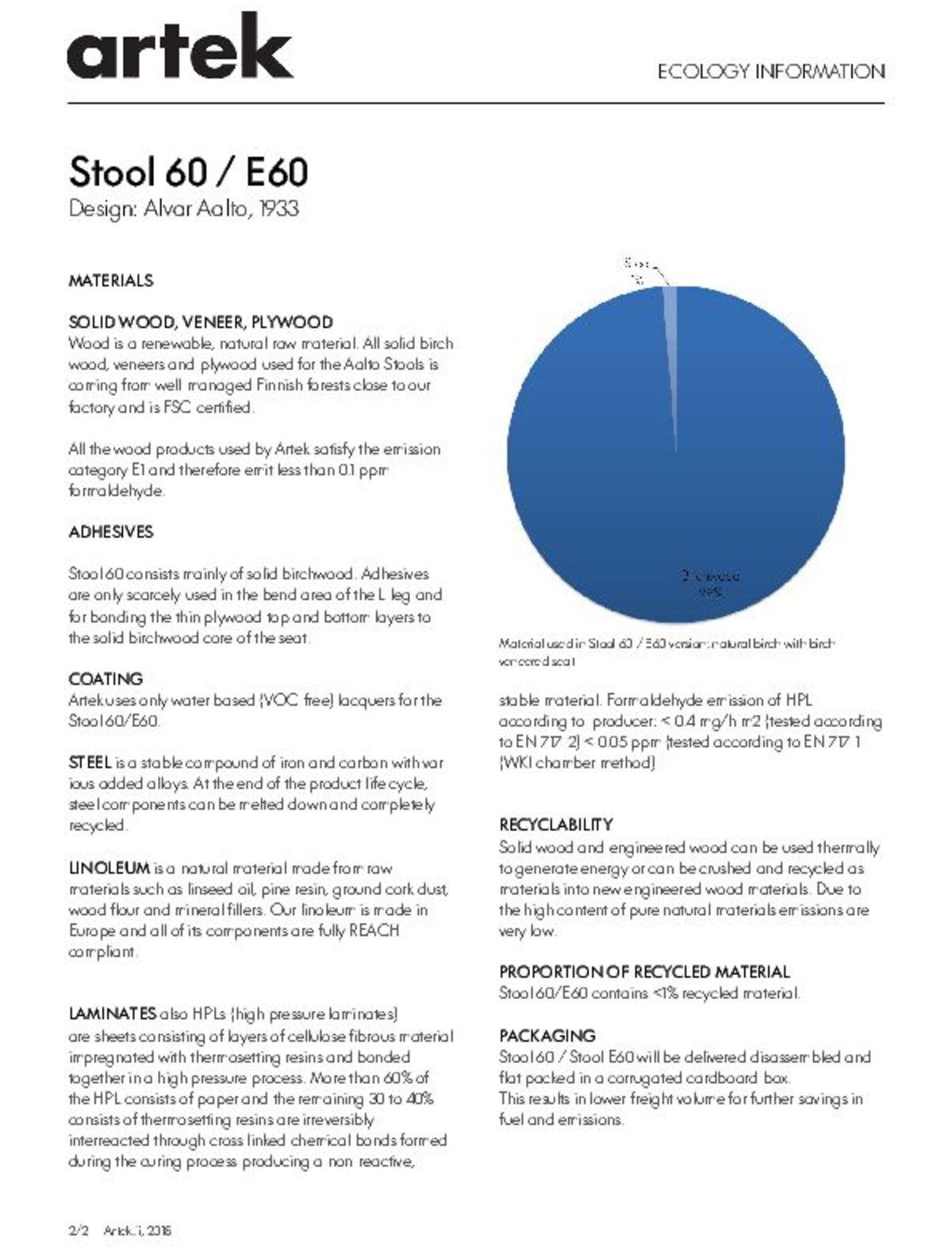 Ecology-Document-Stool-60-E60-130826029