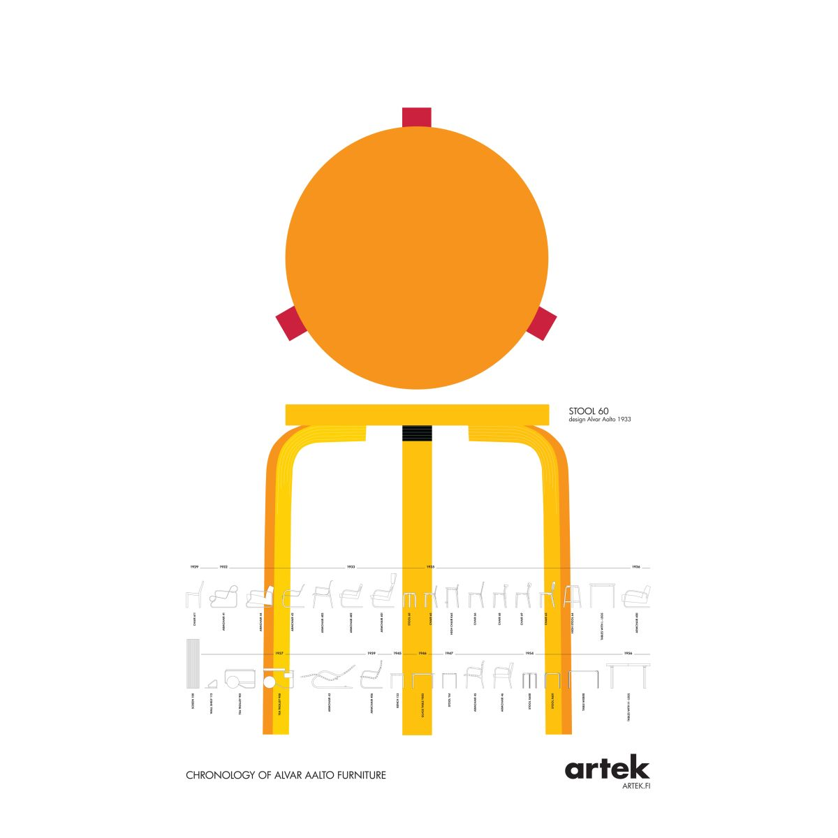 Aalto-Chronology-Poster-1848507_Web-1977555