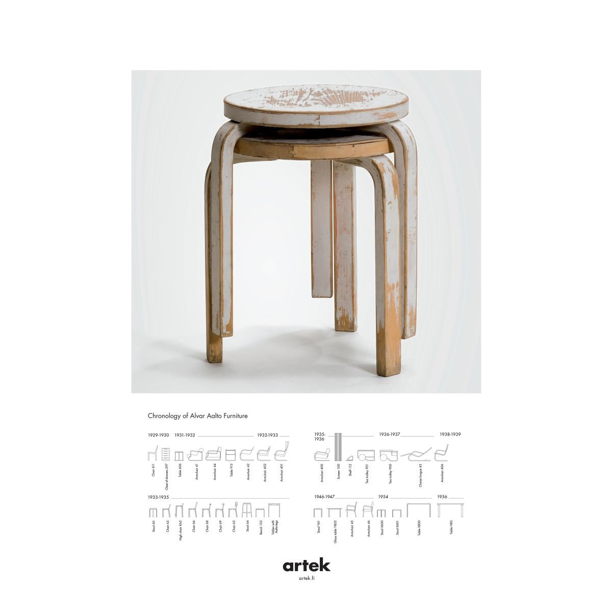 2nd-Cycle-Stool-60-Poster-1842286_WEB
