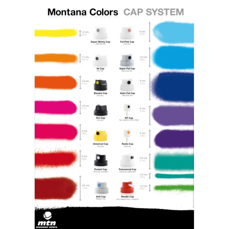MTN Spray Caps
