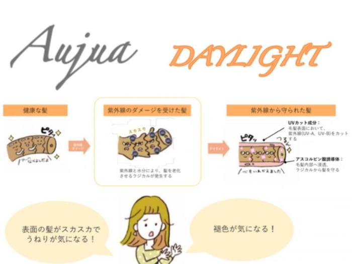 【番外編】DAYLIGHT デイライト