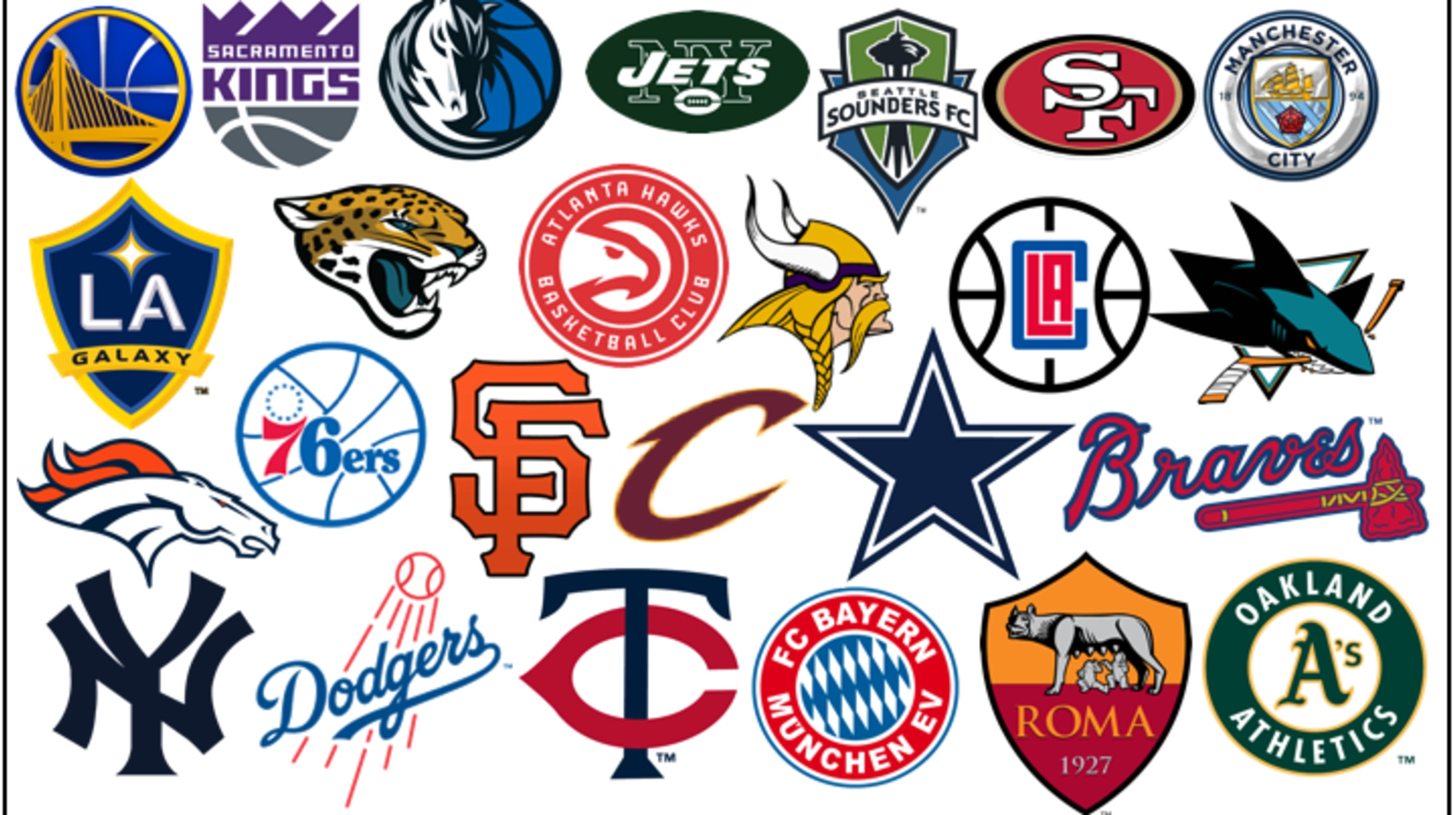 SportTechie25 – Ranking The 25 Most Tech-Savvy Sports Teams