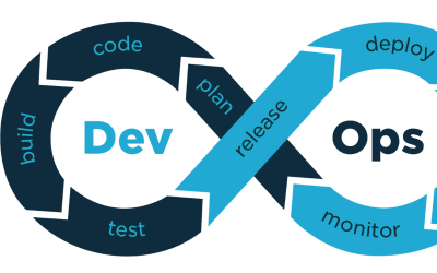 What is DevOps and Why Companies Should Not Ignore Its Importance
