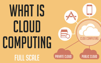 Cloud Computing Explained – in Three Simple Questions!