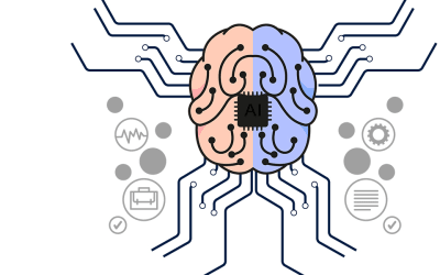 The Impact of Artificial Intelligence and Machine Learning on Software Development