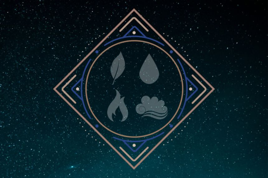 Elements of Astrology: Fire, Earth, Air & Water Signs of Zodiac