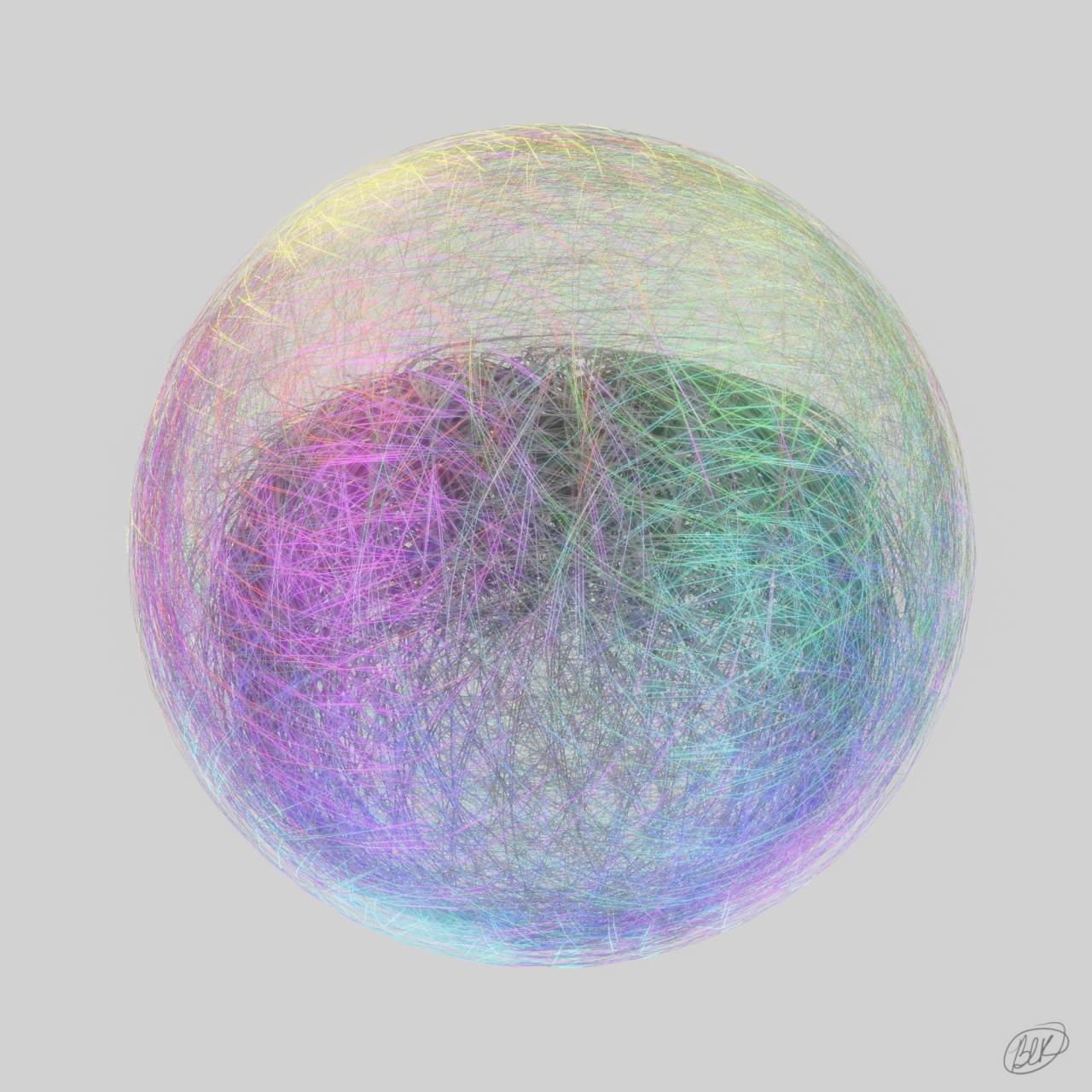 Spherule Cycle