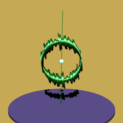 Ring on wooden floor