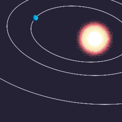 Sun, Mercury, Venus and trajectories