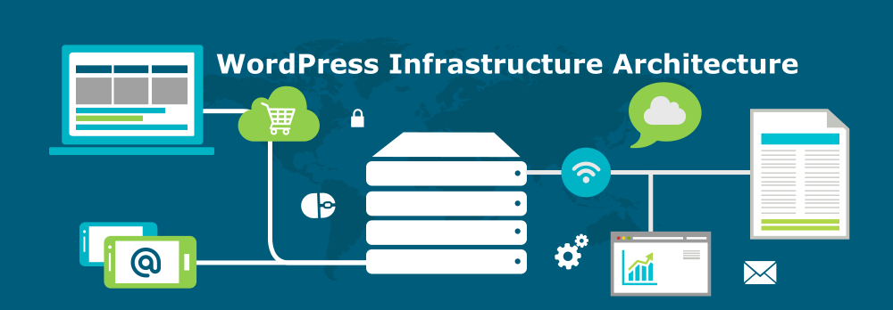 Wordpress Infrastructure Architecture