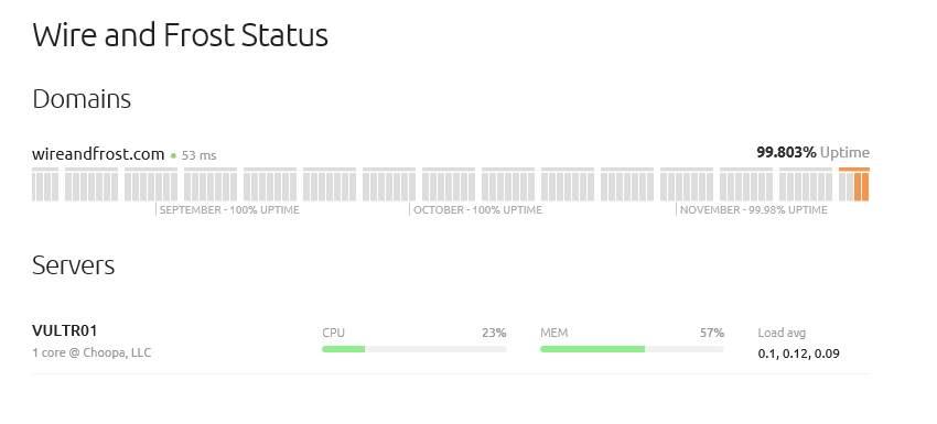 nixstats status page