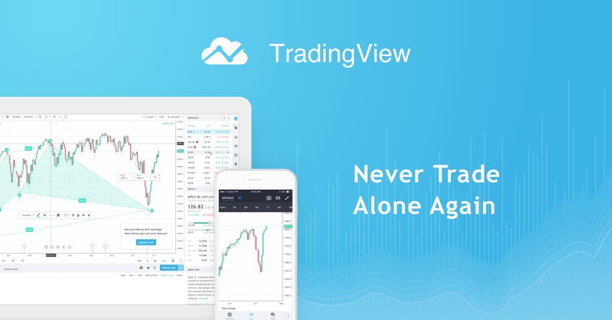 Tradingview never trade alone