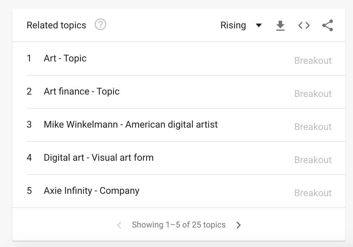 google trends nft