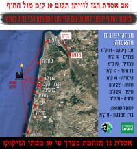 מכתב הרופאים והמומחים להרחקת אסדות הגז מחופי ישראל