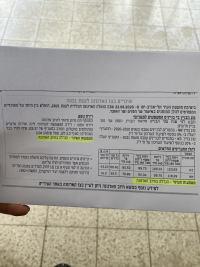 תושבי תל אביב יפו אומרים לא!!!! להעלאת מיסי הארנונה