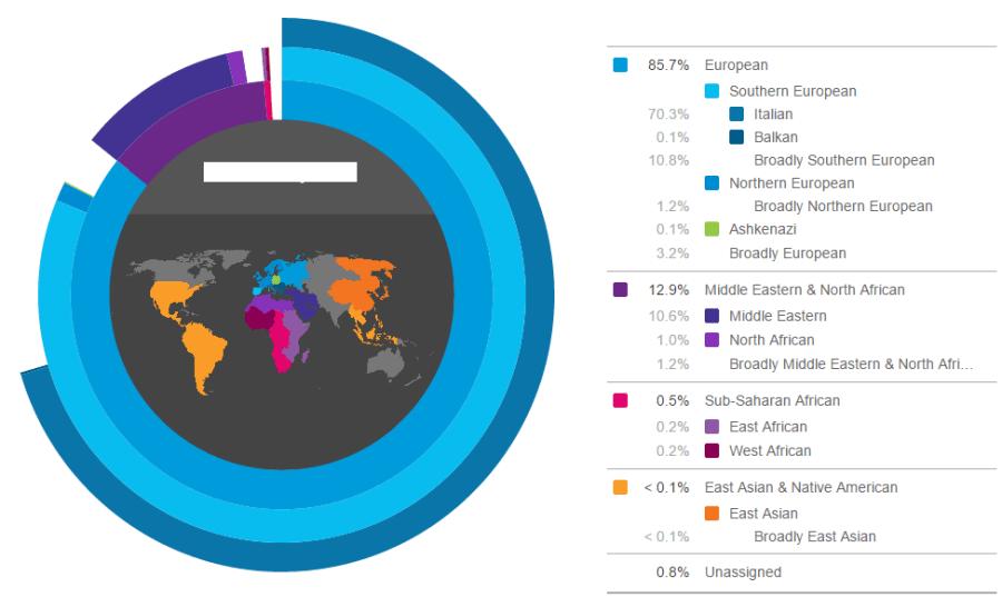 ancestry-dna-test Image