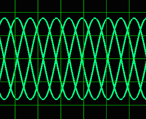 Oscilloscope waveform with no trigger